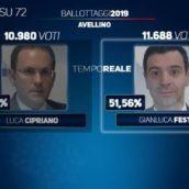 Gianluca Festa è il nuovo sindaco di Avellino